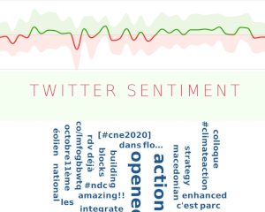 Twitter sentiment - icon